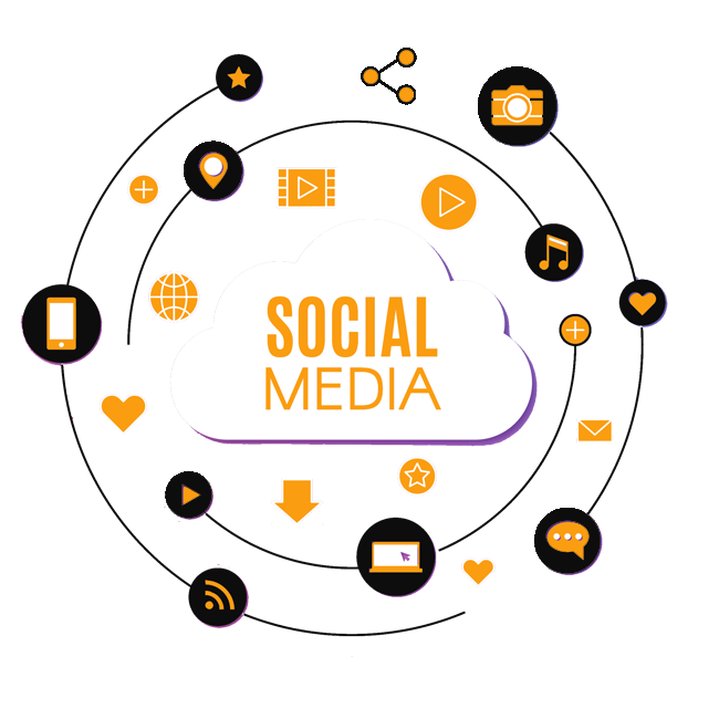 Connecting and interacting people through the use of social media